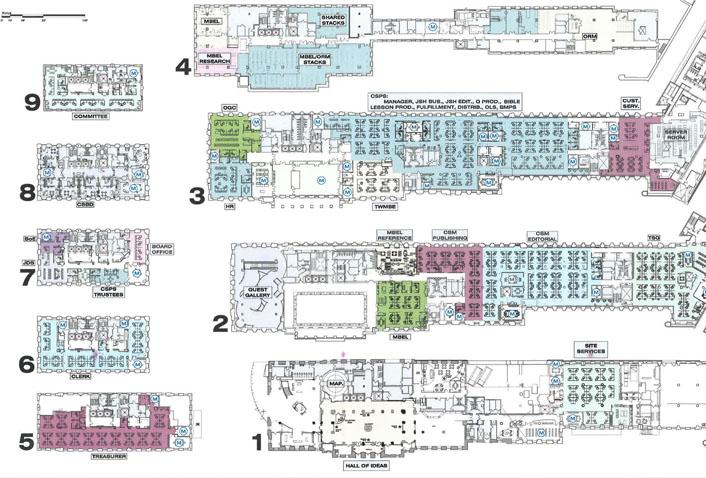 master planning-1