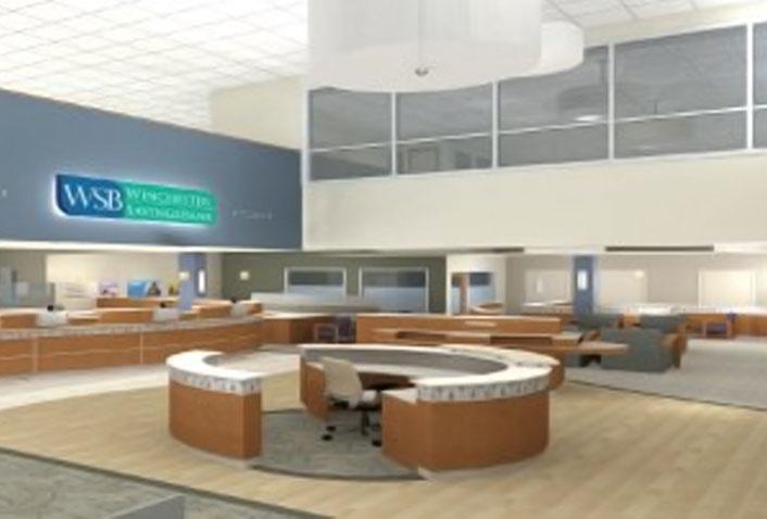winchester bank blog 2